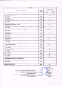 Годишен отчет НЧ Изгрев- с. Мезек_008