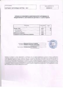 Годишен отчет НЧ Изгрев- с. Мезек_015